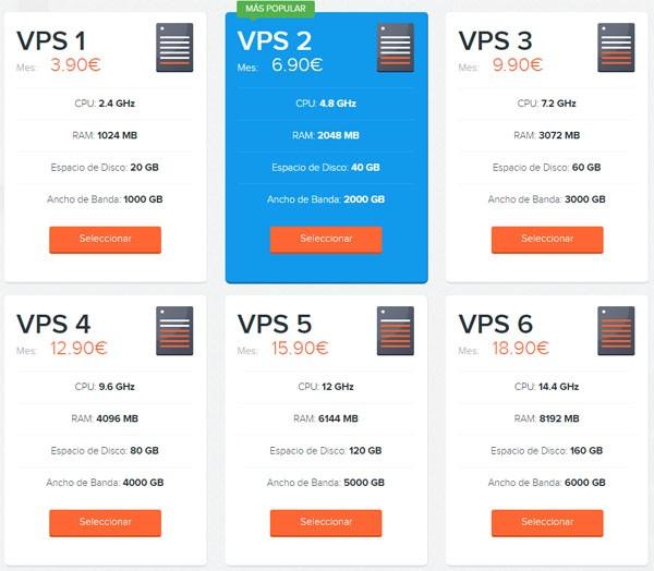 planes de precios de servidores vps hostmania